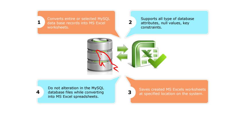 从 Excel 到 MySQL:商业分析技术 专项课程